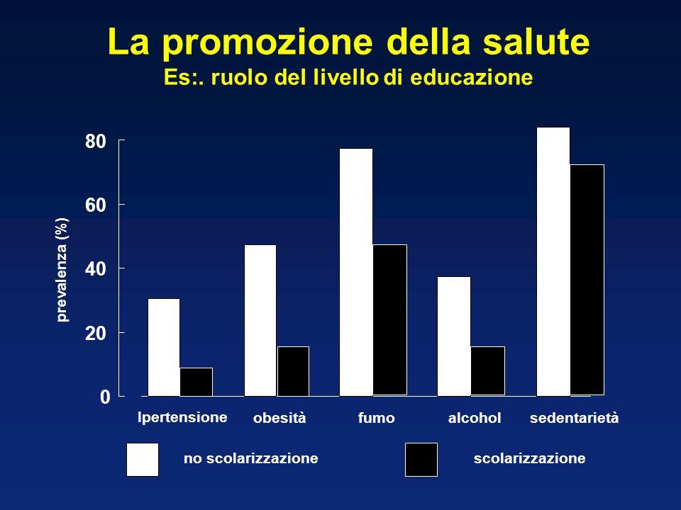 La promozione della salute Es:. ruolo del livello di educazione