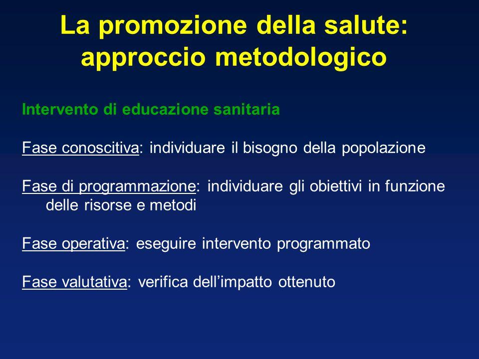 La promozione della salute: approccio metodologico