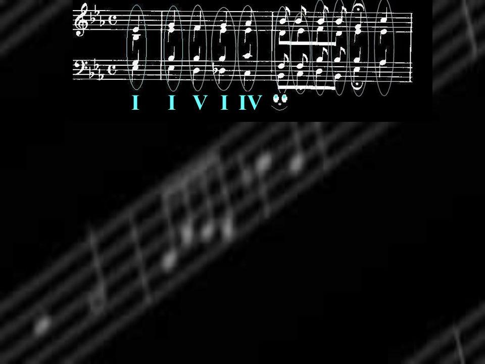 I I V I IV