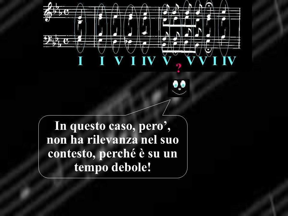 I I. V. I. IV. V. V. V. I. IV. .