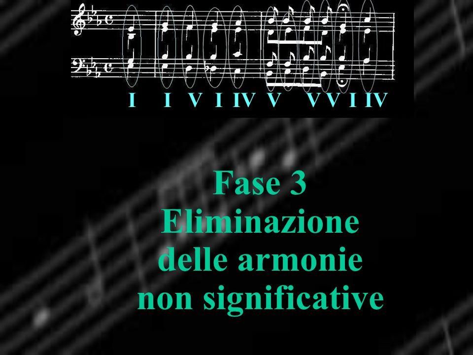 Fase 3 Eliminazione delle armonie non significative