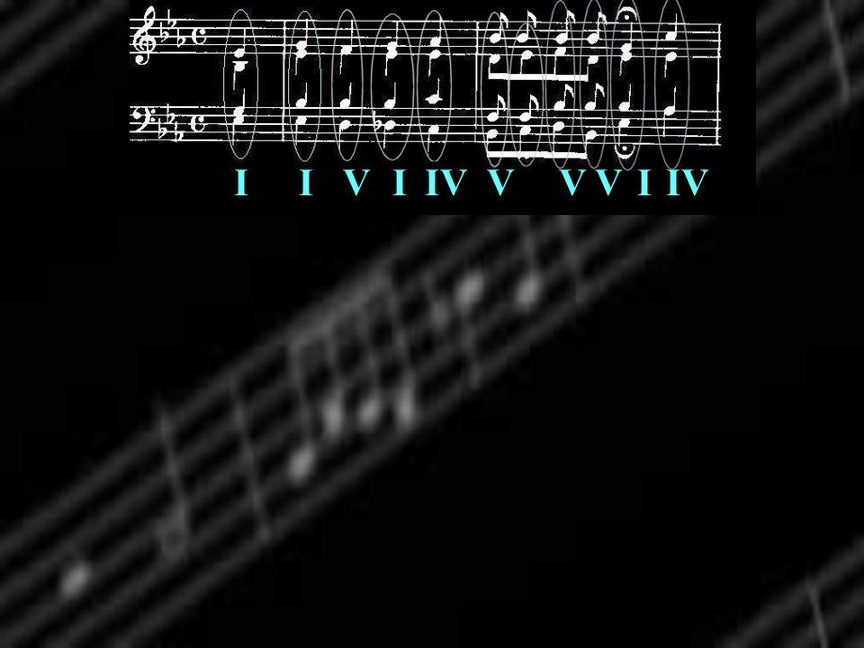 I I V I IV V V V I IV