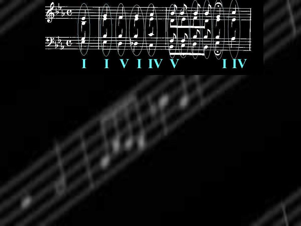 I I V I IV V I IV