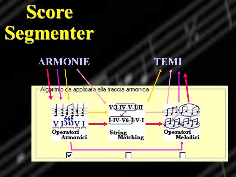 Score Segmenter ARMONIE TEMI