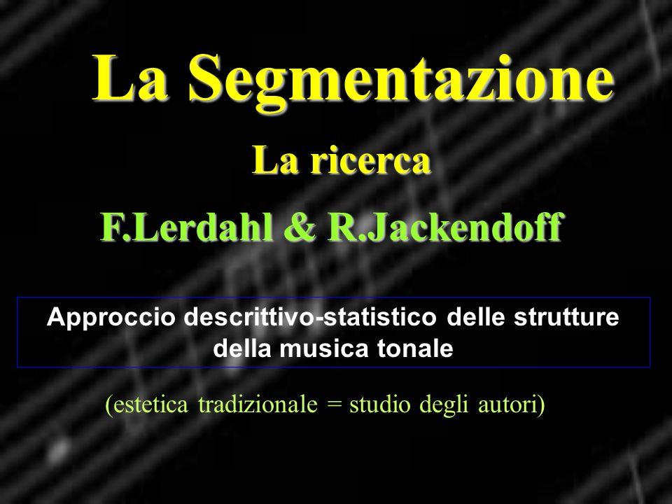 La Segmentazione La ricerca F.Lerdahl & R.Jackendoff