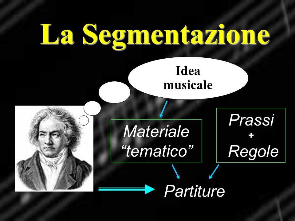 La Segmentazione Prassi + Regole Materiale tematico Partiture
