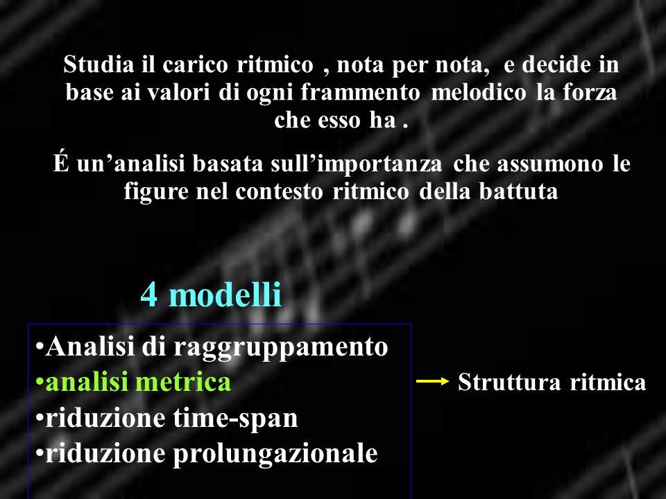 4 modelli Analisi di raggruppamento analisi metrica