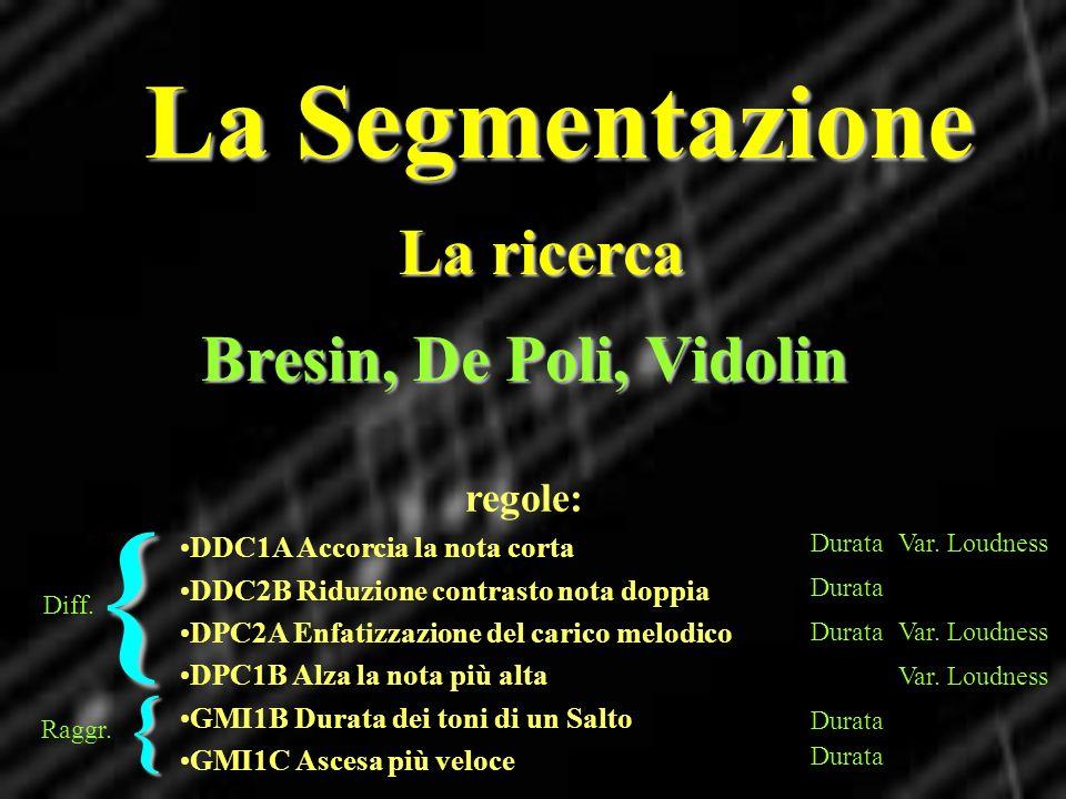 { La Segmentazione { La ricerca Bresin, De Poli, Vidolin regole: