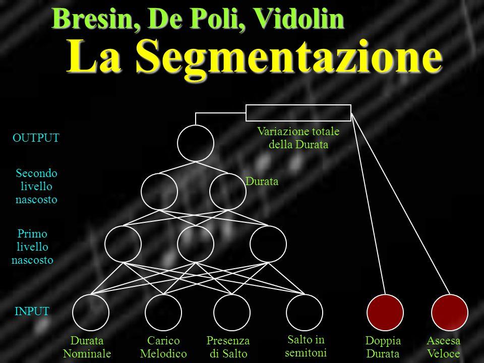 La Segmentazione Bresin, De Poli, Vidolin