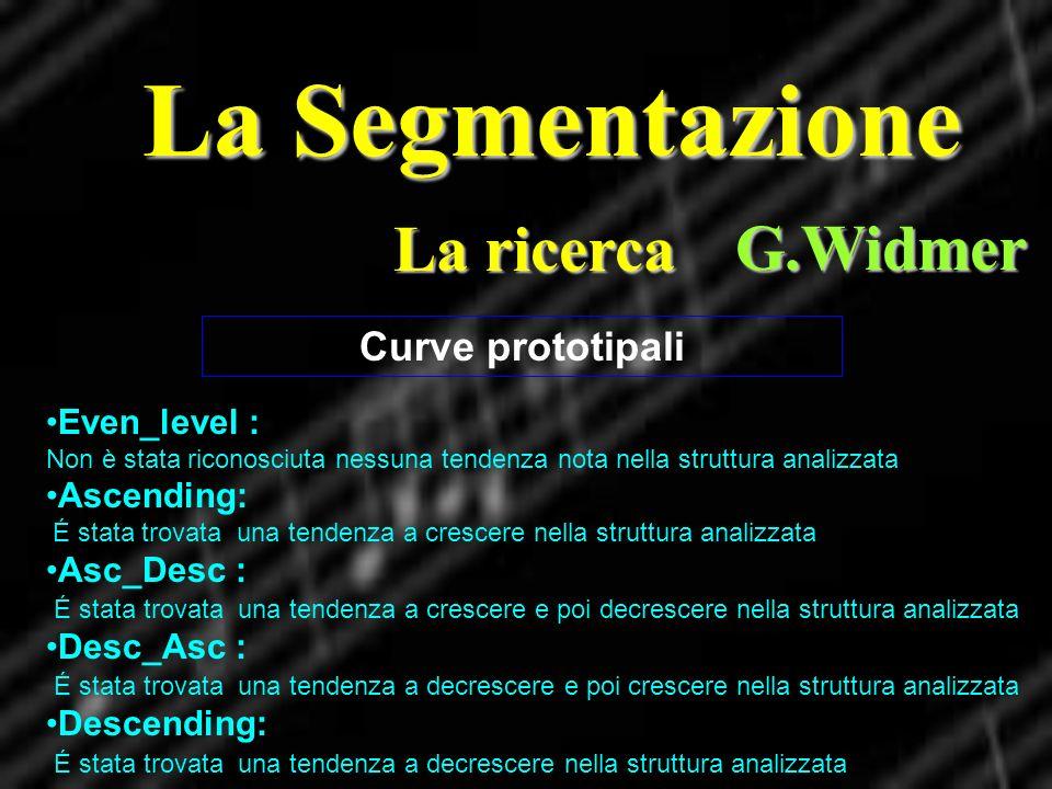 La Segmentazione La ricerca G.Widmer Curve prototipali