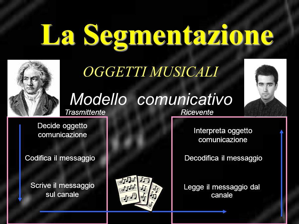La Segmentazione Modello comunicativo OGGETTI MUSICALI Trasmittente