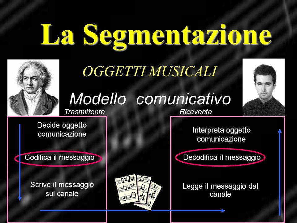La Segmentazione Modello comunicativo OGGETTI MUSICALI