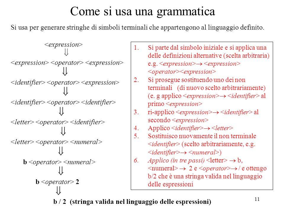 Come si usa una grammatica