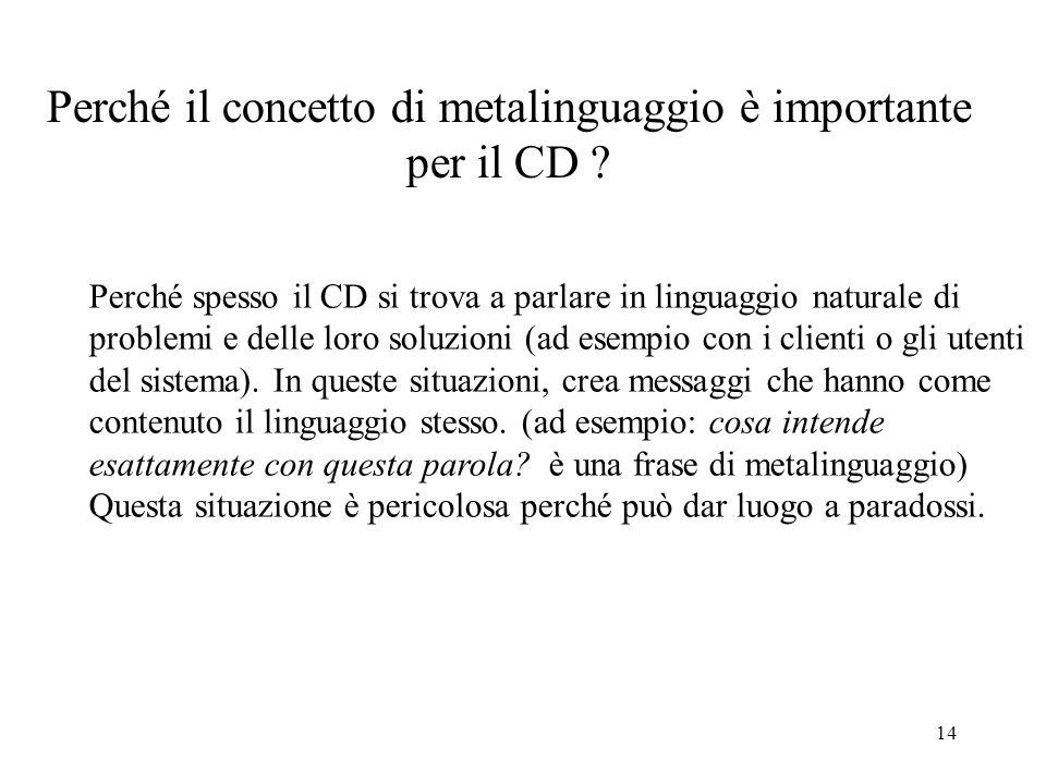 Perché il concetto di metalinguaggio è importante per il CD
