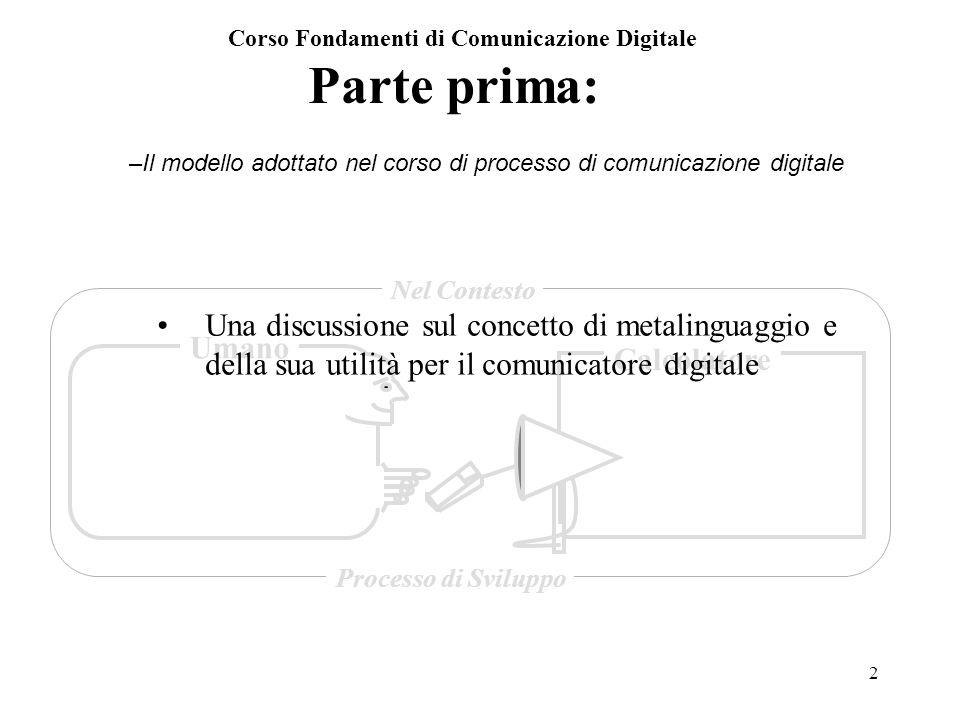 Corso Fondamenti di Comunicazione Digitale