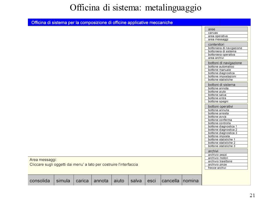 Officina di sistema: metalinguaggio