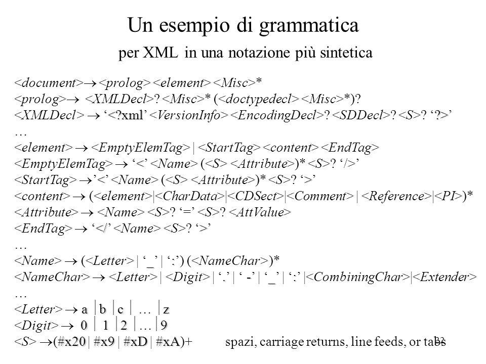 Un esempio di grammatica per XML in una notazione più sintetica