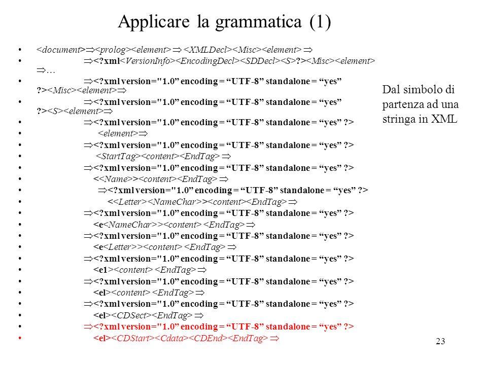 Applicare la grammatica (1)