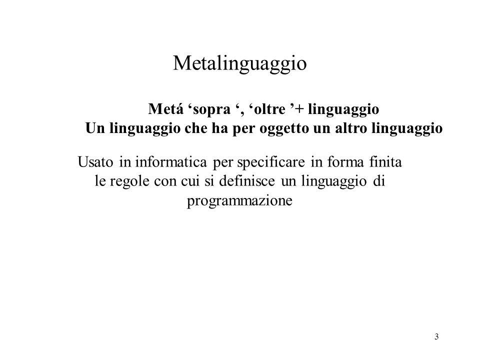 Metalinguaggio Metá 'sopra ', 'oltre '+ linguaggio