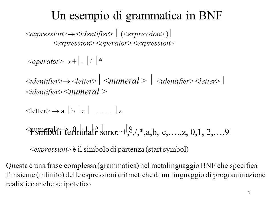 Un esempio di grammatica in BNF