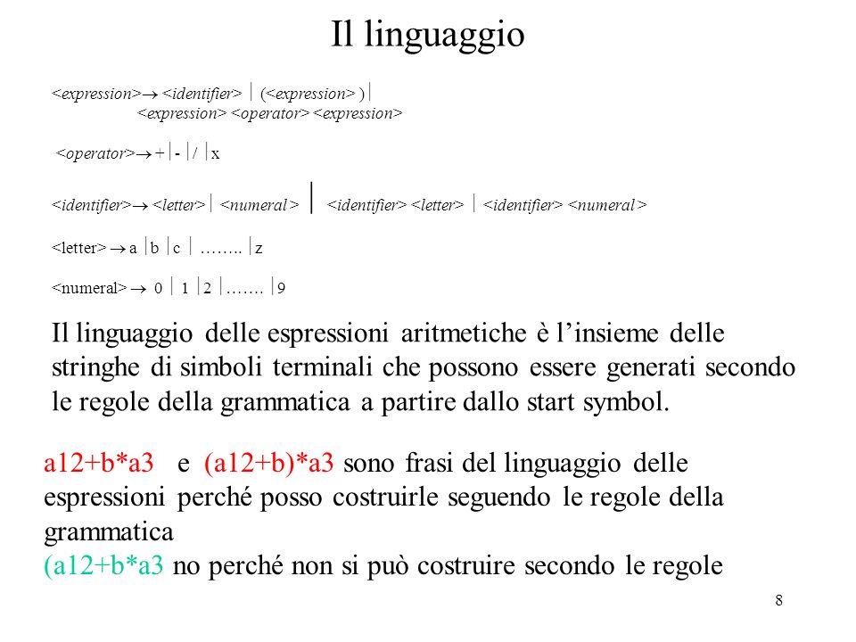 Il linguaggio <expression> <identifier>  (<expression> ) <expression> <operator> <expression> <operator> +- / x.