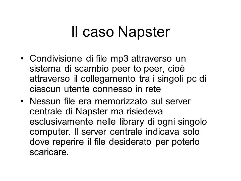 Il caso Napster
