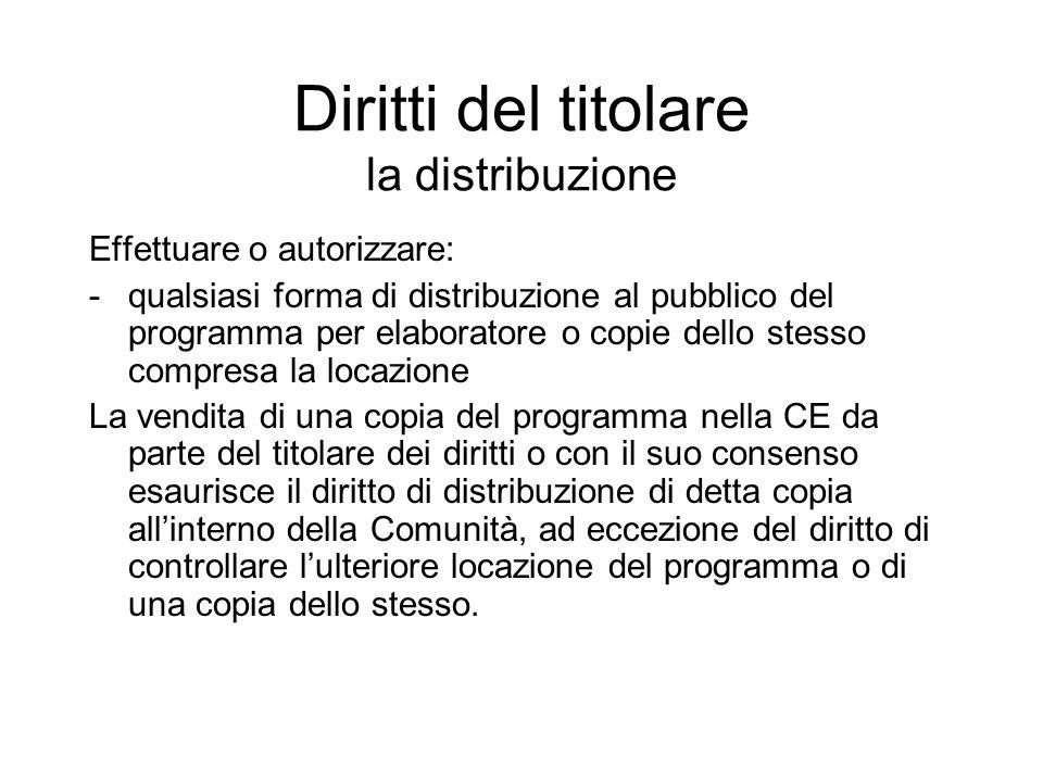 Diritti del titolare la distribuzione