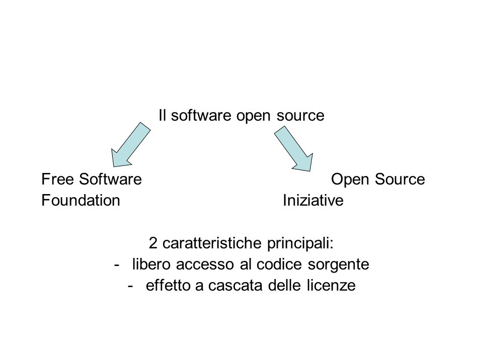 Il software open source