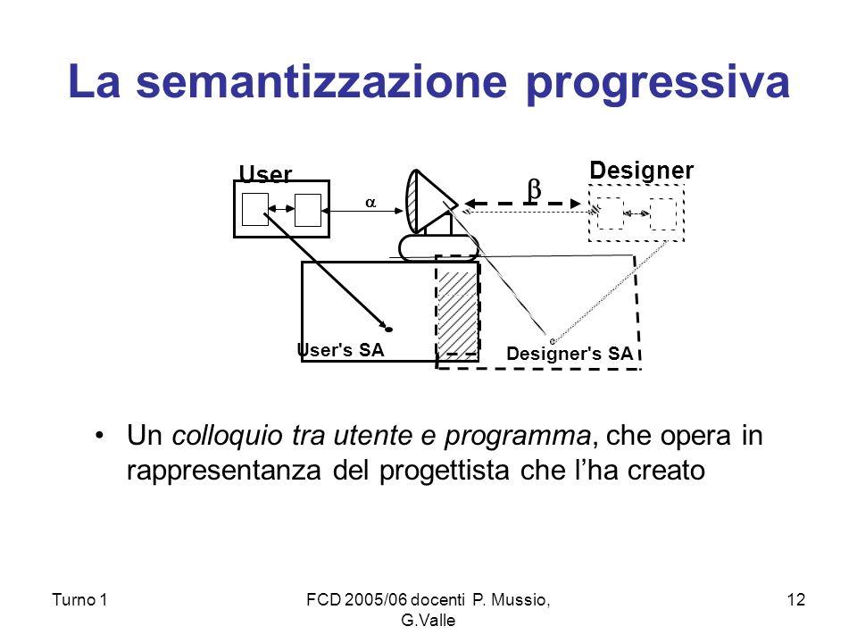 La semantizzazione progressiva