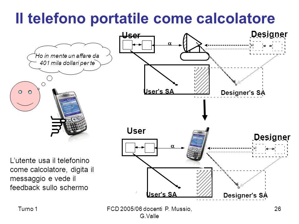 Il telefono portatile come calcolatore