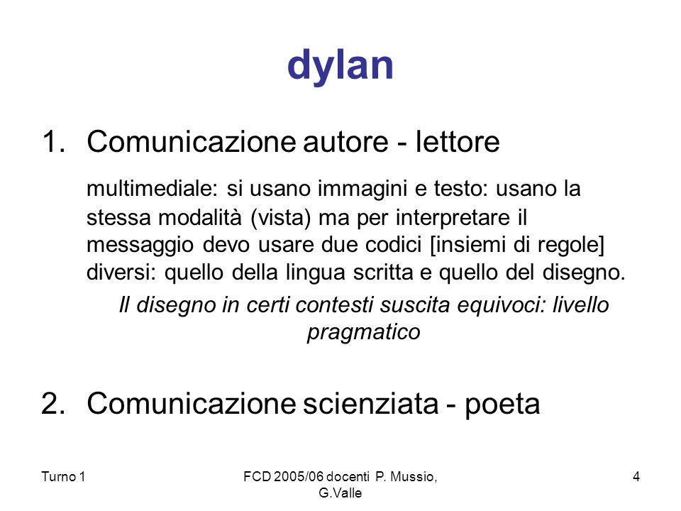 dylan Comunicazione autore - lettore