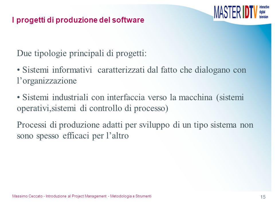 I progetti di produzione del software