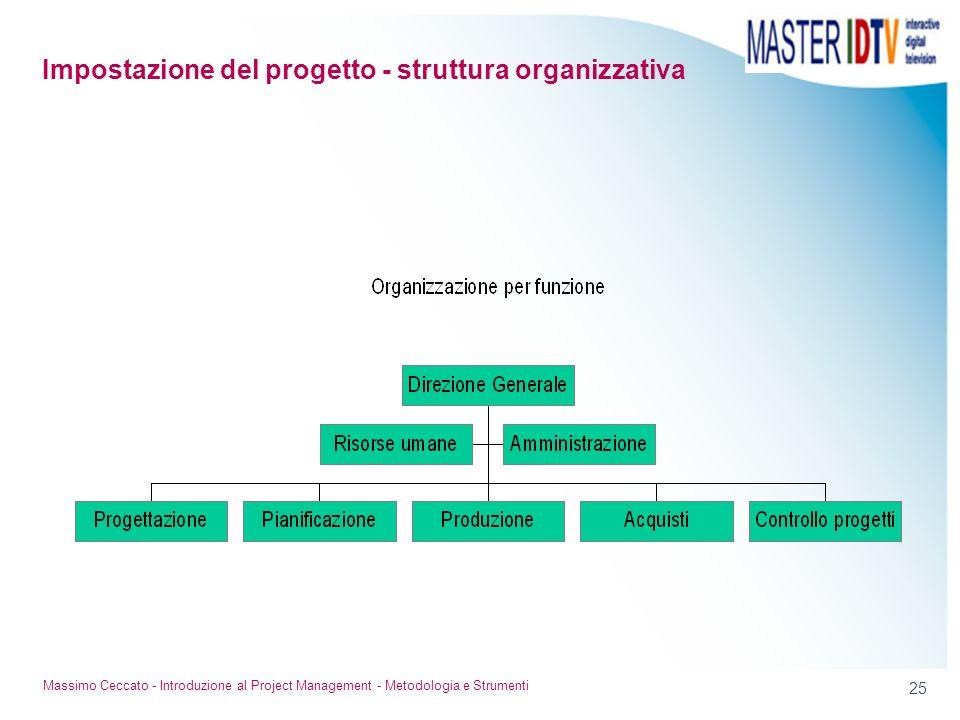 Impostazione del progetto - struttura organizzativa