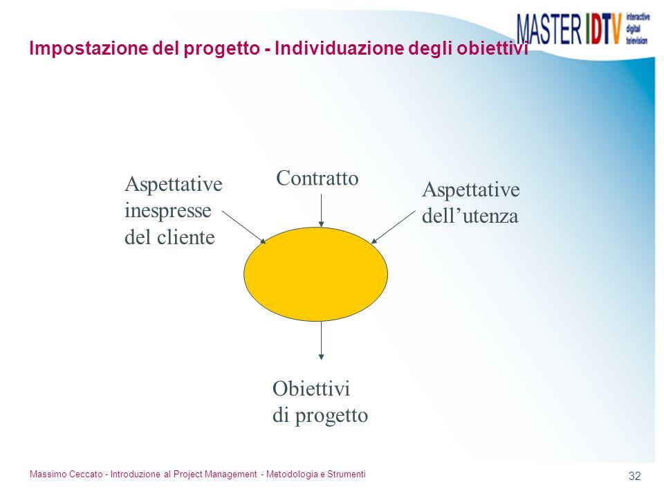 Impostazione del progetto - Individuazione degli obiettivi
