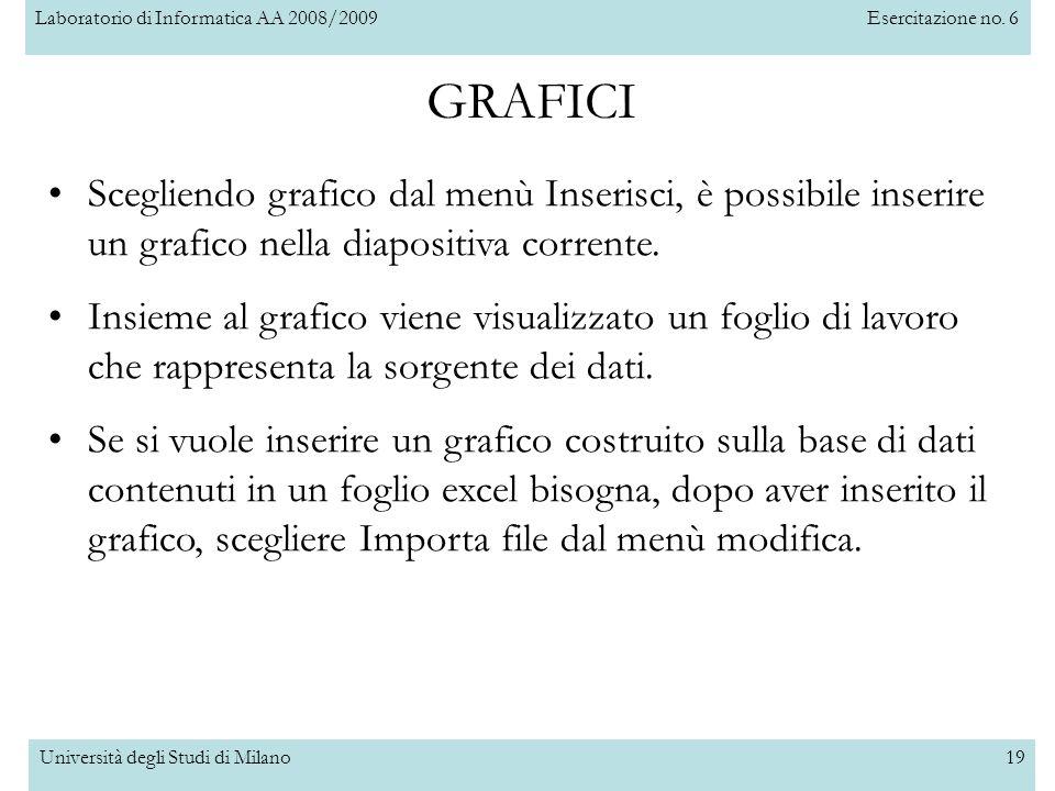 GRAFICI Scegliendo grafico dal menù Inserisci, è possibile inserire un grafico nella diapositiva corrente.