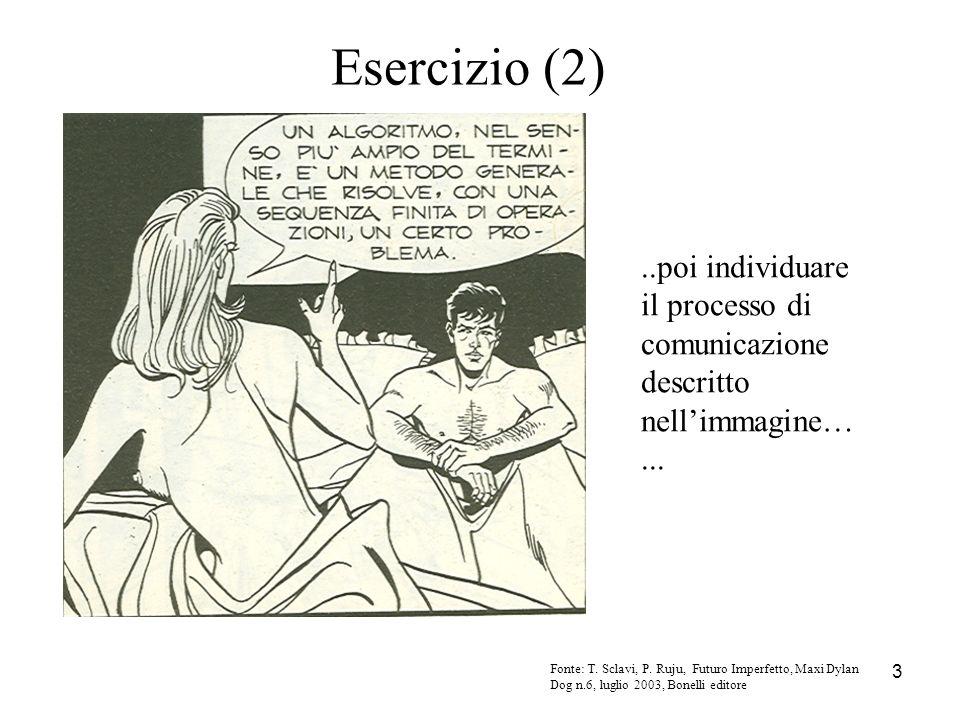 Esercizio (2) ..poi individuare il processo di comunicazione descritto nell'immagine…...