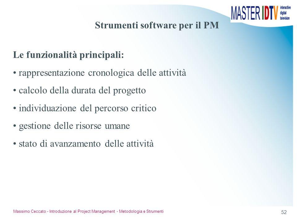 Strumenti software per il PM