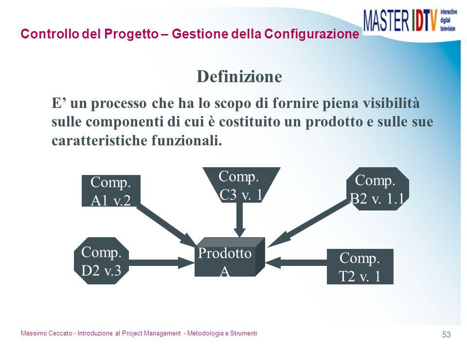 Controllo del Progetto – Gestione della Configurazione