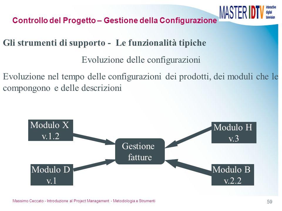 Evoluzione delle configurazioni