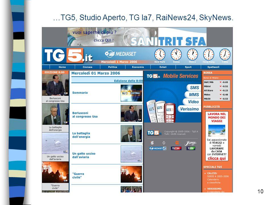 …TG5, Studio Aperto, TG la7, RaiNews24, SkyNews.