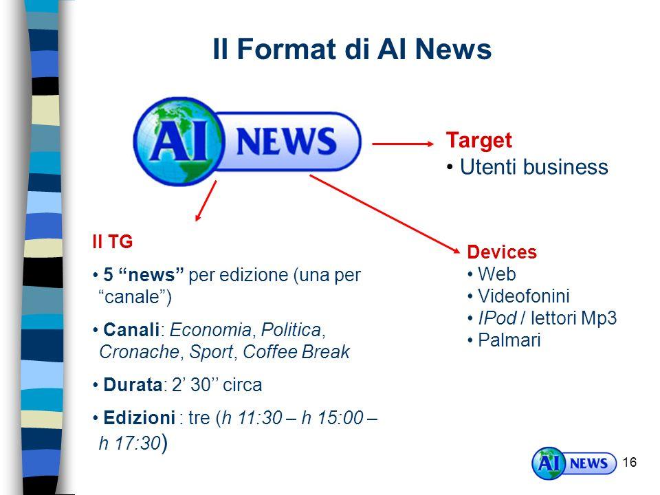 Il Format di AI News Target Utenti business Il TG