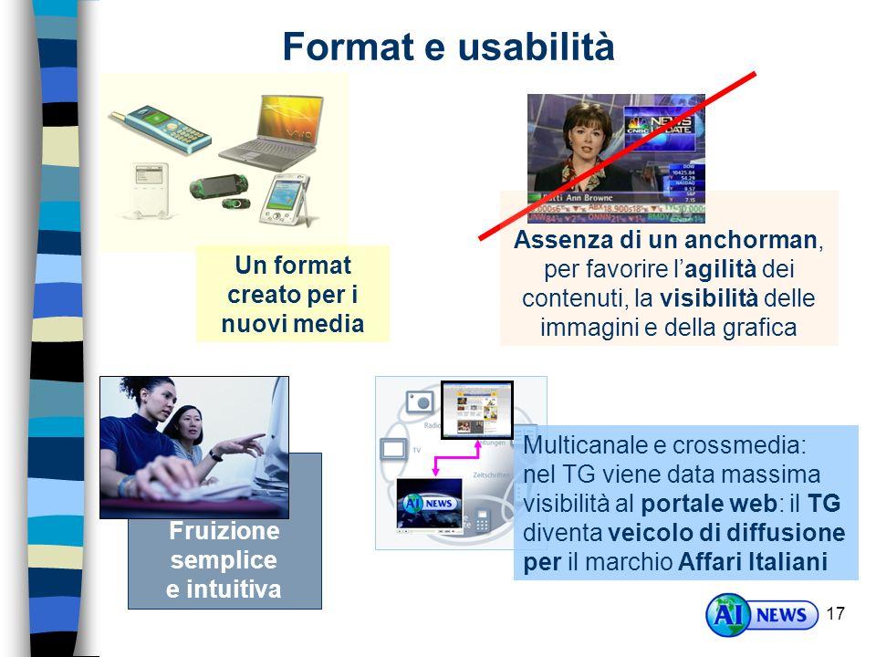 Un format creato per i nuovi media Fruizione semplice e intuitiva
