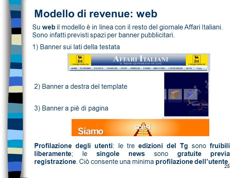 Modello di revenue: web