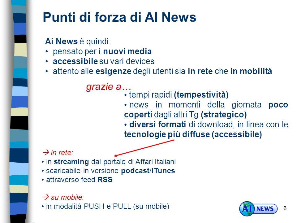 Punti di forza di AI News