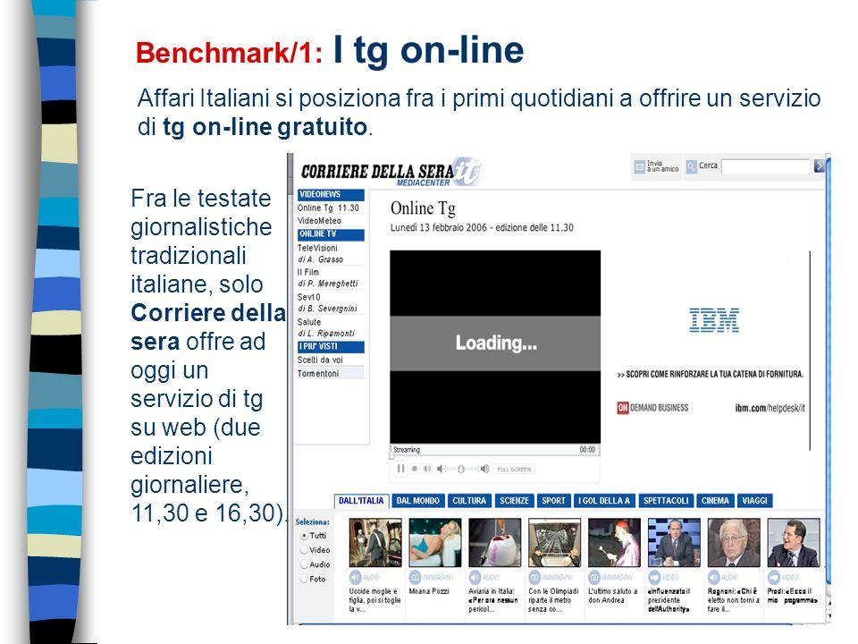 Benchmark/1: I tg on-line