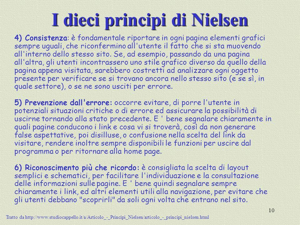 I dieci principi di Nielsen