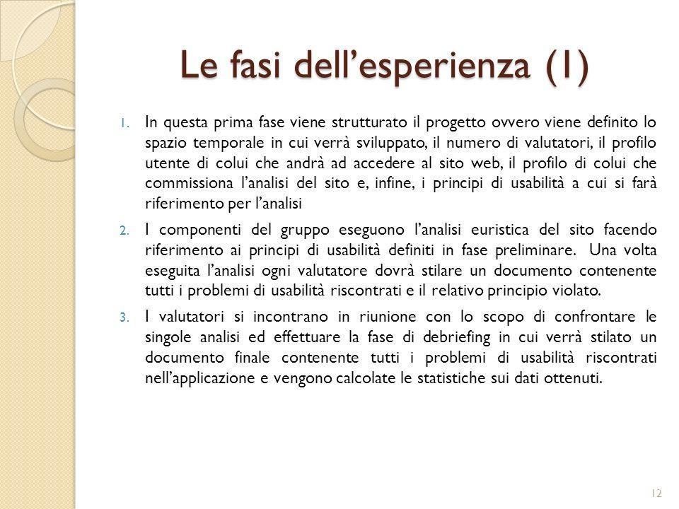 Le fasi dell'esperienza (1)
