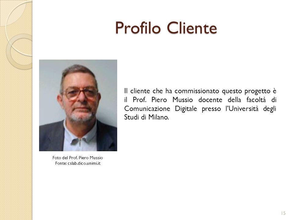 Profilo Cliente
