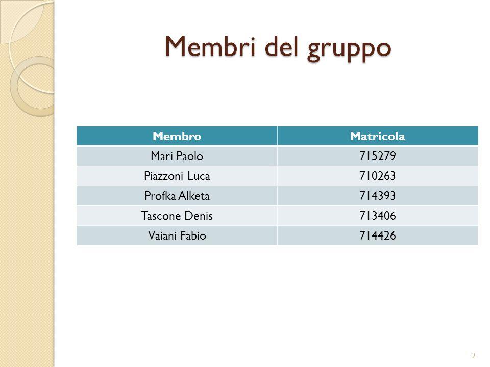 Membri del gruppo Membro Matricola Mari Paolo 715279 Piazzoni Luca