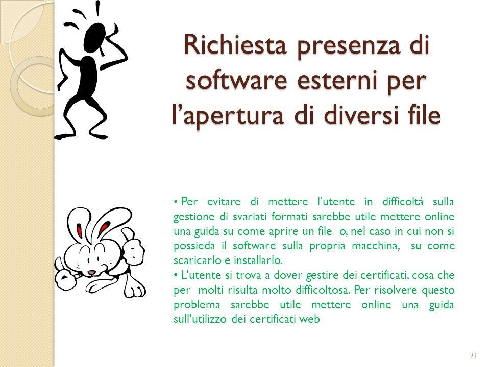 Richiesta presenza di software esterni per l'apertura di diversi file